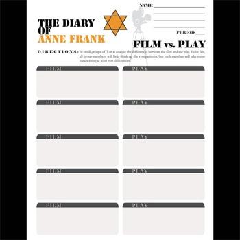 Anne Frank Movie vs. Play Comparison