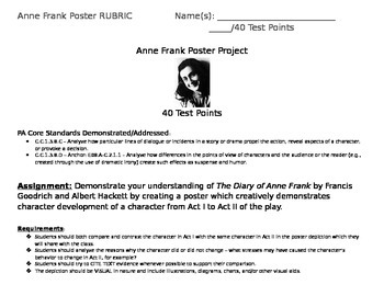 Anne Frank Play Character Chart