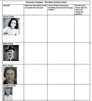 Anne Frank Play Packet w/ Questions: Comprehension, Vocabulary, Characterization