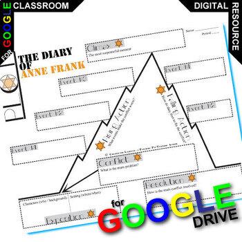 Anne Frank Plot Chart Organizer Diagram Arc - Freytag (Created for Digital)