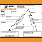 Anne Frank Plot Chart Organizer Diagram Arc - Freytag's Pyramid
