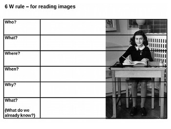 Anne Frank Source Analysis Activity