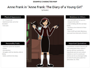 Anne Frank: The Diary of a Young Girl Activities: Imagery, Types of Conflict