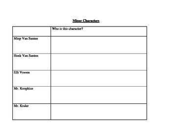 Anne Frank The Diary of a Young Girl Character Chart