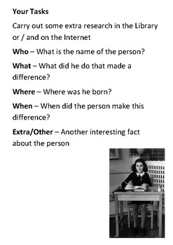 Anne Frank Timeline and Quotes