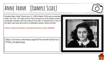 Anne Frank Visual Guide