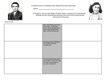 Anne Frank and Elie Wiesel Comparison