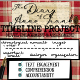 """The Diary of Anne Frank Activity: """"TIMELINE"""" (For Reading Engagement)"""