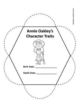 Annie Oakley's Interactive Notebook Pages