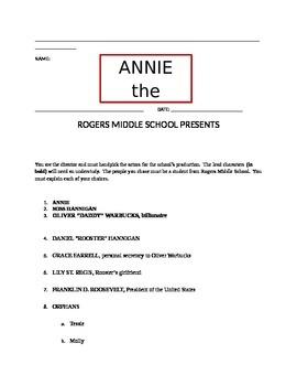 """""""Annie"""" the musical, creative activities"""
