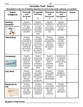 Annotate That! Rubric