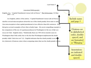 Annotated Bibliography: Step by Step Introduction