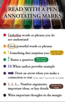 Annotated Text Poster designs and Annotated Text Reference Sheet