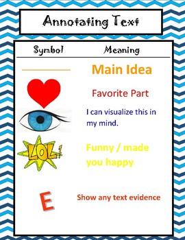 Annotating, Close Reading, Accountable Talk Poster Set Bundle