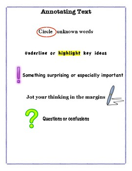 Annotating Text Poster