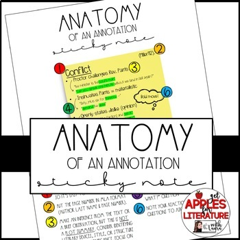 BTS Annotating Text Sticky Notes Anchor Poster & Handout: reading strategies