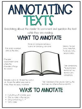 Annotating Texts Anchor Chart