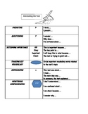 Annotating the Text Strategy