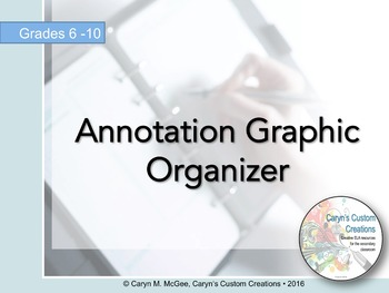 Annotation Graphic Organizer