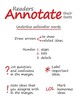 Annotation Introduction Article Analysis