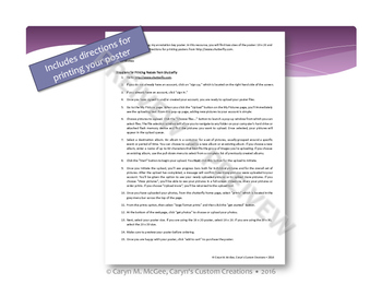Annotation Key Poster and Rubric