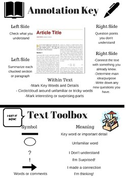 Annotation Key and RESTATE Anchor Chart