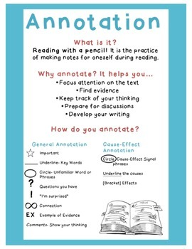 Annotation Poster for Close Reading