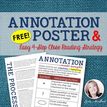 Annotation Poster & Easy 4-Step Close Reading Strategy