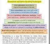 Annotation and Active Reading Pyramid Visual