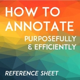 How to Annotate Purposefully & Efficiently: Printable Refe