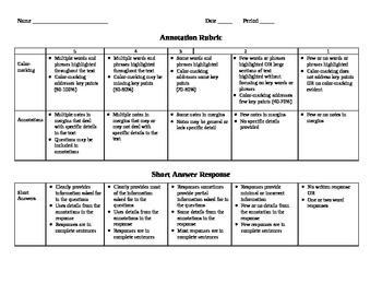 annotated bibliography grading rubric Irubric j4ac4: rubric title coll100 week5: annotated bibliography grading rubric built by admin using irubriccom free.