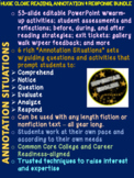 Annotation Situations HUGE RESOURCE Close Reading Response Middle High School