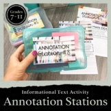 Annotation Stations for ANY Piece of Informational Text