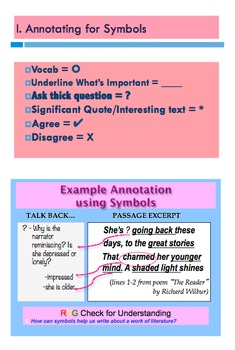 Common Core Close Reading (The High School Annotation Survival Guide)