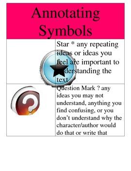 Annotation Symbols