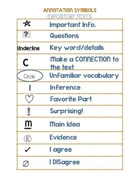 Annotation Symbols and Quiz