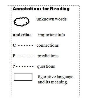 Annotation for Beginners (Rubric + Student Guide)