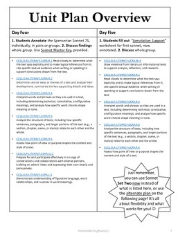 Annotation w Purpose; Comparing/Contrasting Sonnets, Gr 6-13 - Common Core Unit