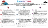 Annotations Anchor Chart
