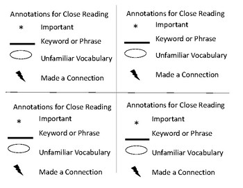 Annotations for Close Reading - Desk Card