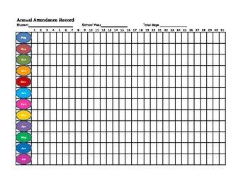 Annual Attendance Record