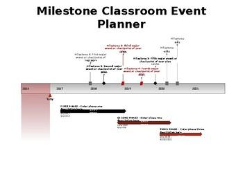 Annual Classroom Event Milestone