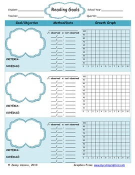 Annual Goal Data Recording- Binder Cover and Organization Forms