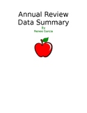 Annual Review Data Summary