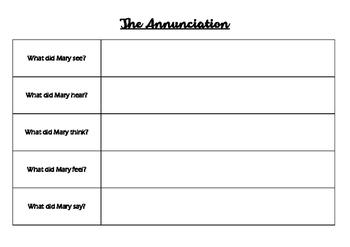 Annunciation Senses Data Chart