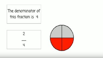 Another Look at Adding Fractions