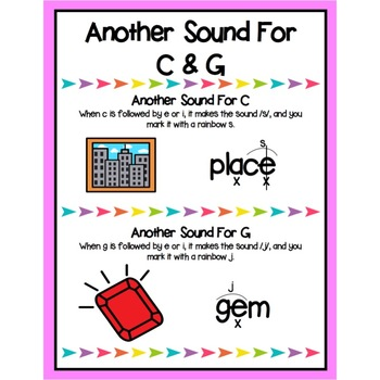 Another Sound For C & G Poster - Reading Horizons