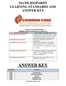 Answer Key & Common Core Standards for Math Jeopardy Game (Place Value)