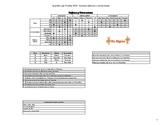 Answer Key Spanish Logic Puzzle Teléfonos y Universidades