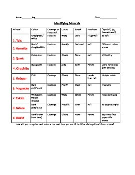 Answer Key for Mineral ID worksheet Lesson 11